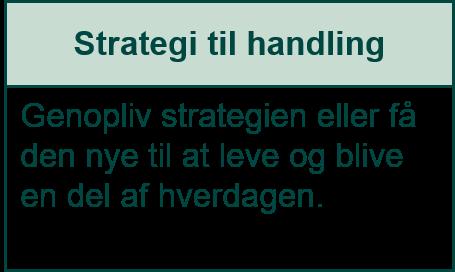 Strategi til handling