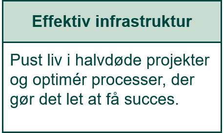 Effektiv infrastruktur
