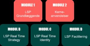 Enhanced Certification moduler