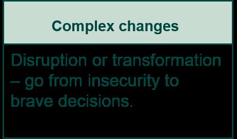 Complex changes