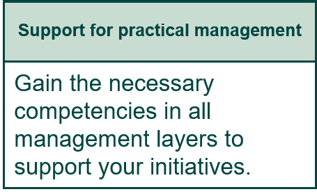 Support for practical management