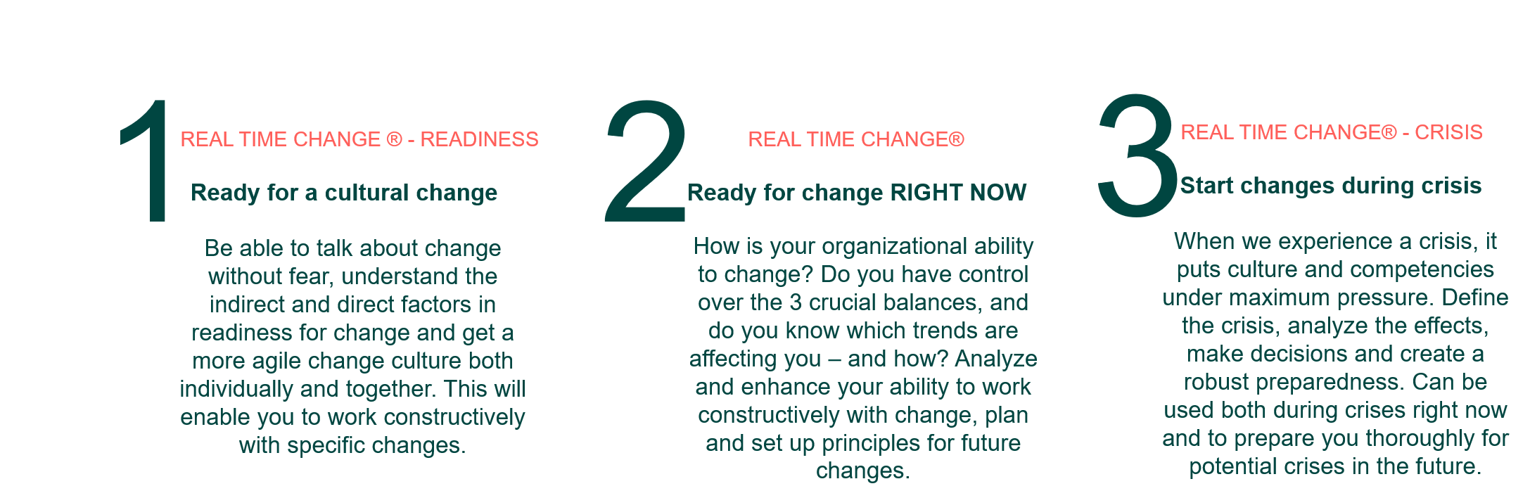 Change management - Model - The three concepts